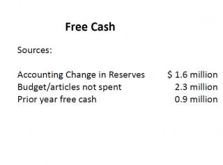 Financial Overview - Sources of free cash