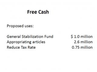 Financial Overview - Uses of free cash